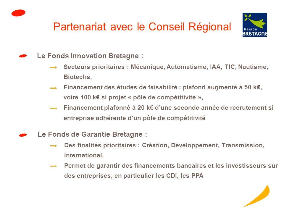 Partenariat avec le Conseil Régional Le Fonds de Garantie Bretagne : Des finalités prioritaires : Création, Développement, Transmission, international