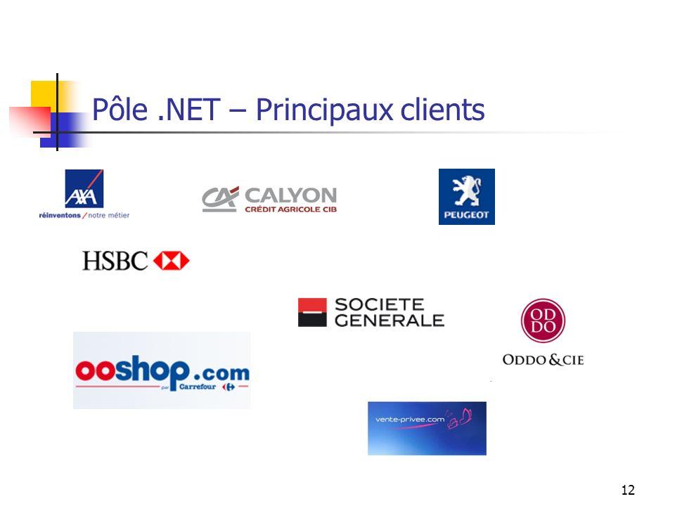 12 Pôle.NET – Principaux clients