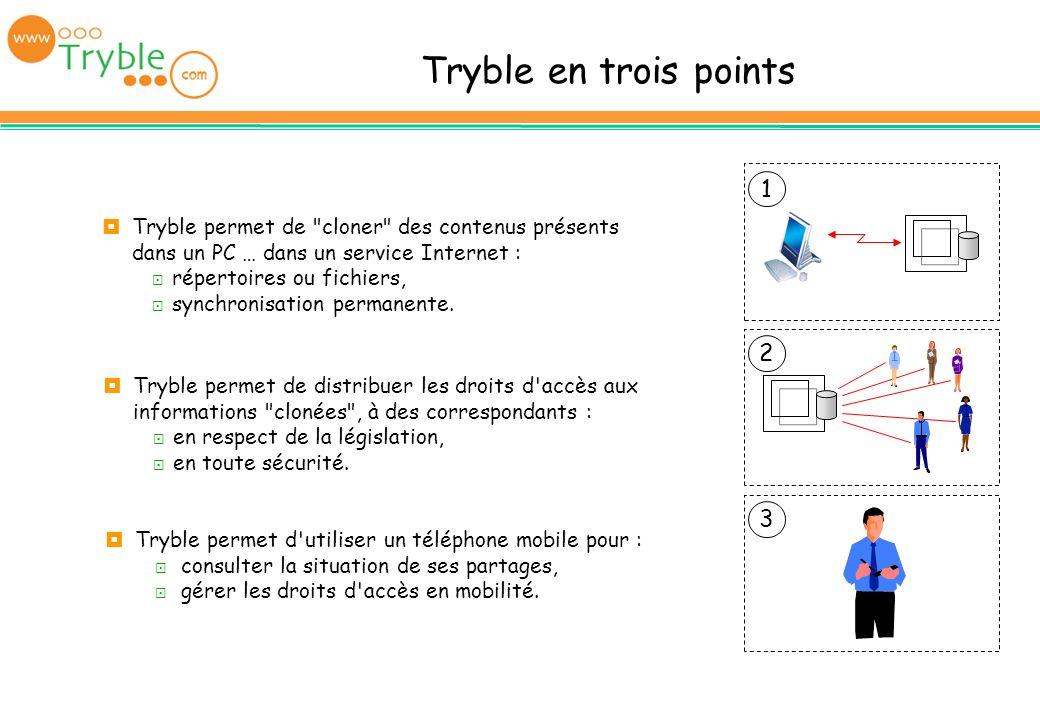 Tryble en trois points Tryble permet de cloner des contenus présents dans un PC … dans un service Internet : répertoires ou fichiers, synchronisation permanente.
