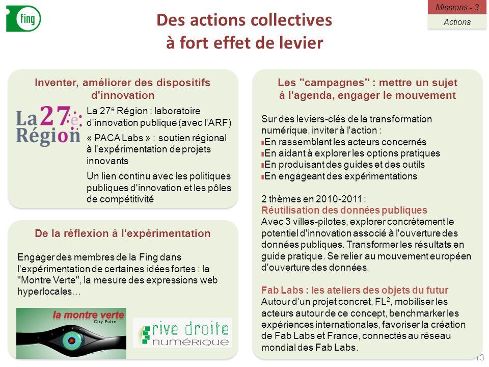 Des actions collectives à fort effet de levier 13 Inventer, améliorer des dispositifs d'innovation De la réflexion à l'expérimentation Les