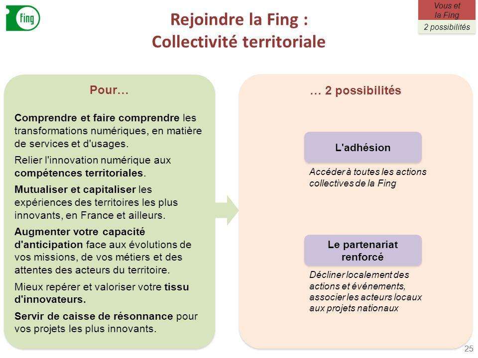 Rejoindre la Fing : Collectivité territoriale 25 Pour… Comprendre et faire comprendre les transformations numériques, en matière de services et d'usag