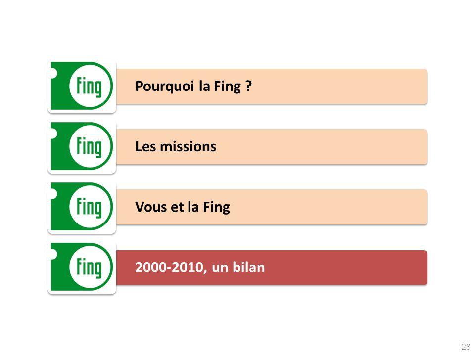 Pourquoi la Fing ? Les missions Vous et la Fing 2000-2010, un bilan 28