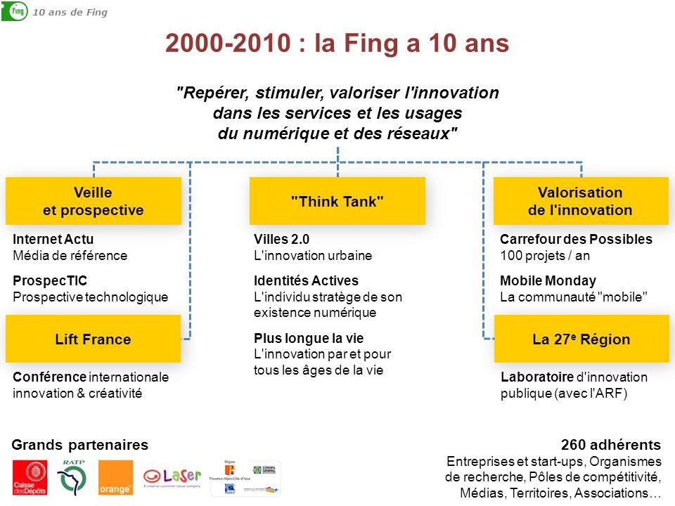 2000-2010 : la Fing a 10 ans