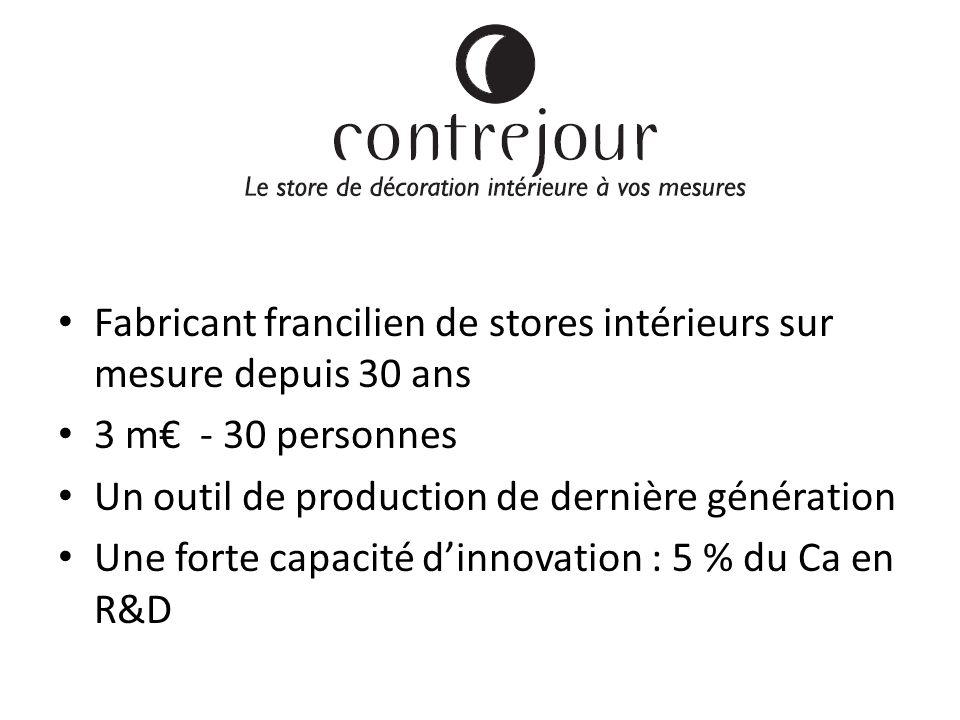 Le métier Fabricant francilien de stores intérieurs sur mesure depuis 30 ans 3 m - 30 personnes Un outil de production de dernière génération Une forte capacité dinnovation : 5 % du Ca en R&D