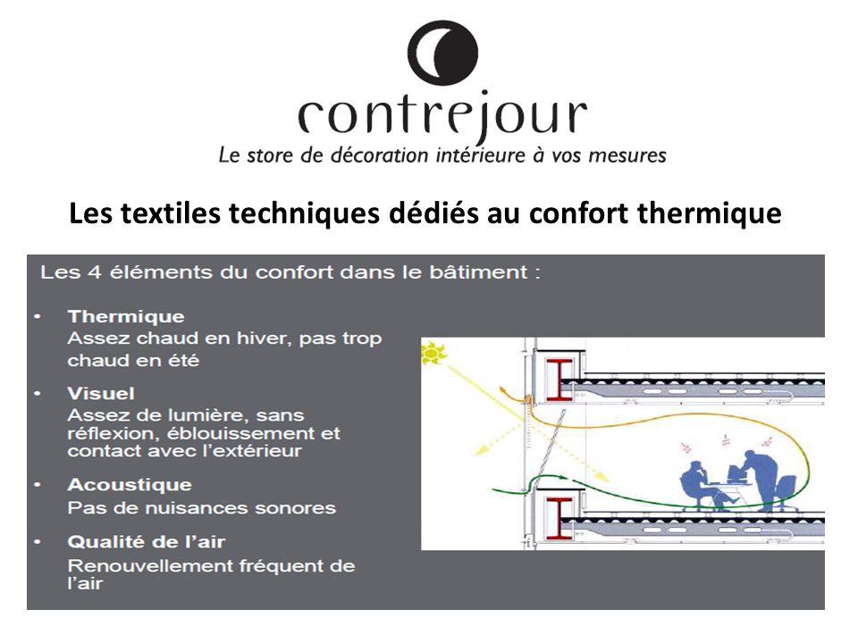 Le métier Les textiles techniques dédiés au confort thermique