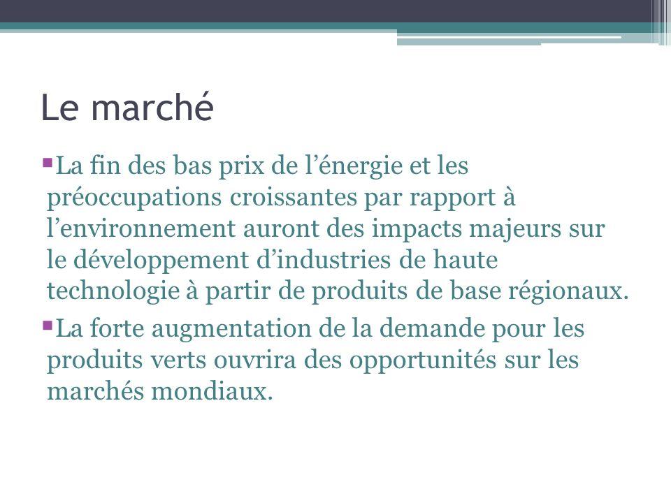 Le marché La fin des bas prix de lénergie et les préoccupations croissantes par rapport à lenvironnement auront des impacts majeurs sur le développement dindustries de haute technologie à partir de produits de base régionaux.