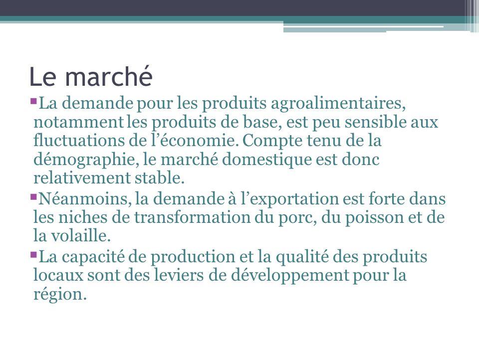 Le marché La demande pour les produits agroalimentaires, notamment les produits de base, est peu sensible aux fluctuations de léconomie. Compte tenu d