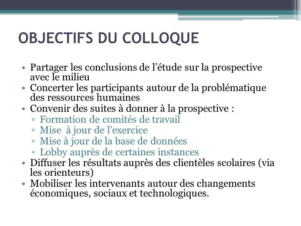 OBJECTIFS DU COLLOQUE Partager les conclusions de létude sur la prospective avec le milieu Concerter les participants autour de la problématique des r