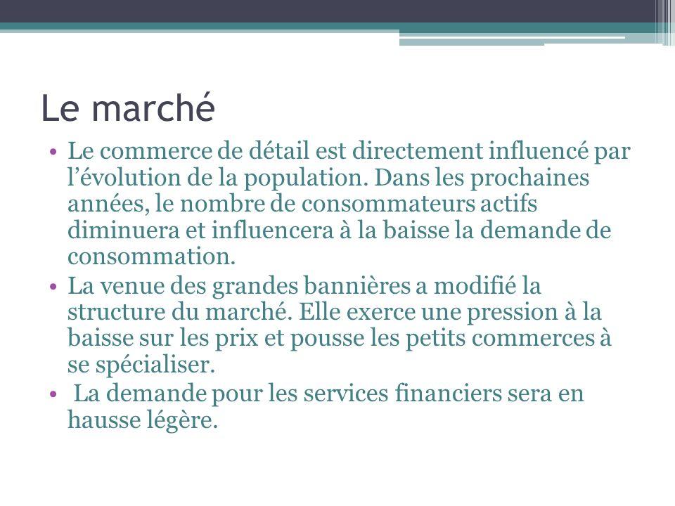 Le marché Le commerce de détail est directement influencé par lévolution de la population. Dans les prochaines années, le nombre de consommateurs acti