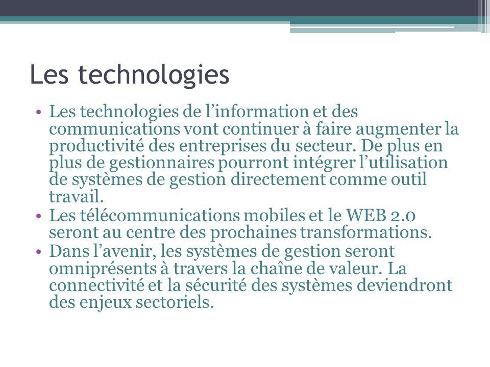 Les technologies Les technologies de linformation et des communications vont continuer à faire augmenter la productivité des entreprises du secteur. D