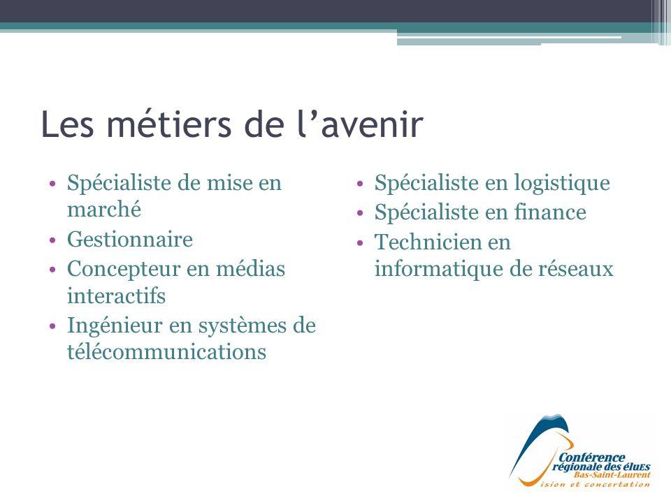 Les métiers de lavenir Spécialiste de mise en marché Gestionnaire Concepteur en médias interactifs Ingénieur en systèmes de télécommunications Spécial