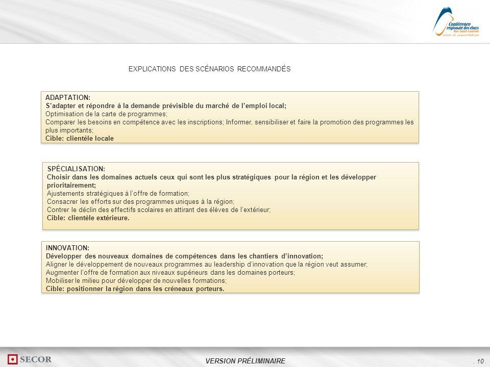 . 10. VERSION PRÉLIMINAIRE ADAPTATION: Sadapter et répondre à la demande prévisible du marché de lemploi local; Optimisation de la carte de programmes