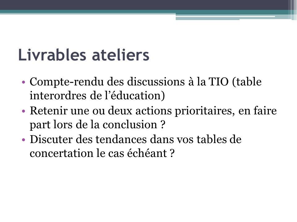 Livrables ateliers Compte-rendu des discussions à la TIO (table interordres de léducation) Retenir une ou deux actions prioritaires, en faire part lors de la conclusion .