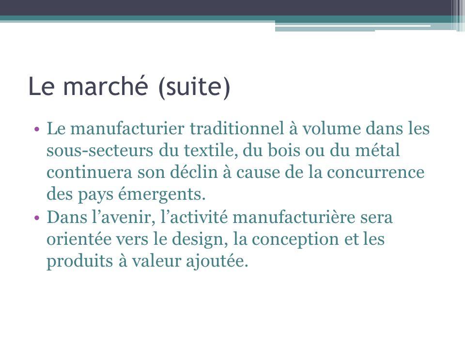 Le marché (suite) Le manufacturier traditionnel à volume dans les sous-secteurs du textile, du bois ou du métal continuera son déclin à cause de la concurrence des pays émergents.