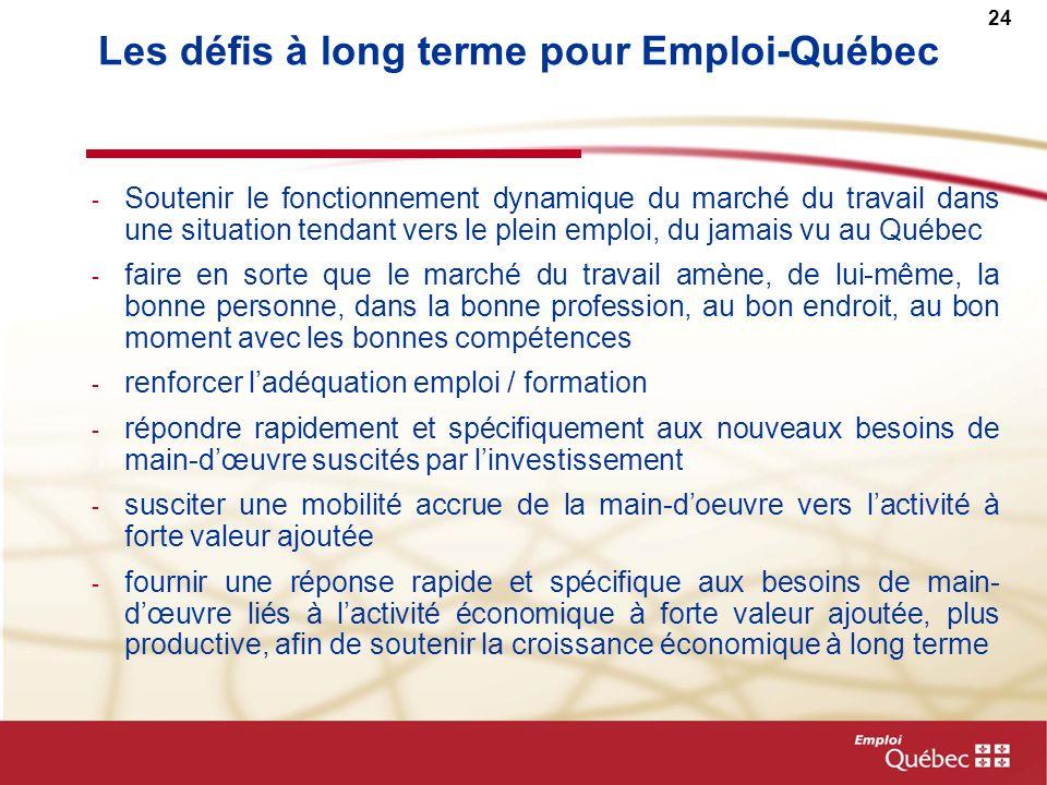 24 Les défis à long terme pour Emploi-Québec - Soutenir le fonctionnement dynamique du marché du travail dans une situation tendant vers le plein emploi, du jamais vu au Québec - faire en sorte que le marché du travail amène, de lui-même, la bonne personne, dans la bonne profession, au bon endroit, au bon moment avec les bonnes compétences - renforcer ladéquation emploi / formation - répondre rapidement et spécifiquement aux nouveaux besoins de main-dœuvre suscités par linvestissement - susciter une mobilité accrue de la main-doeuvre vers lactivité à forte valeur ajoutée - fournir une réponse rapide et spécifique aux besoins de main- dœuvre liés à lactivité économique à forte valeur ajoutée, plus productive, afin de soutenir la croissance économique à long terme