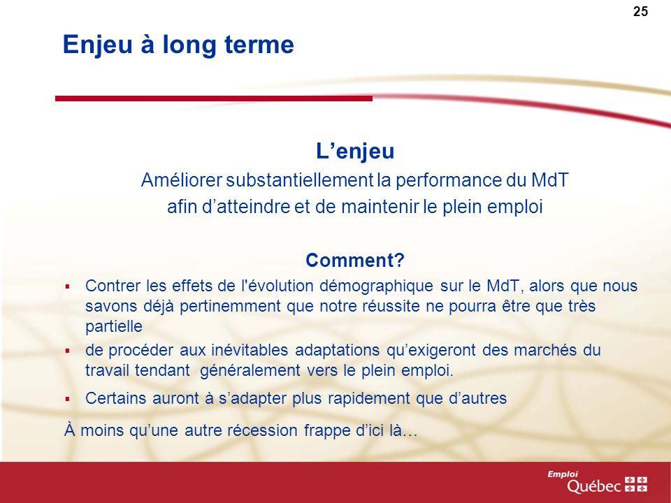 25 Enjeu à long terme Lenjeu Améliorer substantiellement la performance du MdT afin datteindre et de maintenir le plein emploi Comment? Contrer les ef