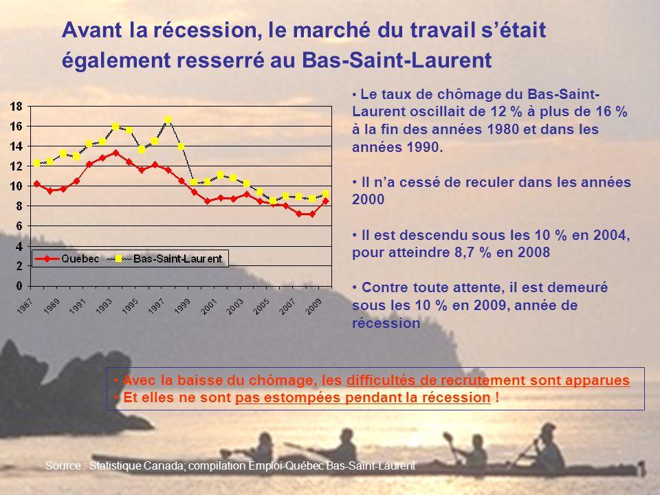 Avec la baisse du chômage, les difficultés de recrutement sont apparues Et elles ne sont pas estompées pendant la récession ! Source : Statistique Can