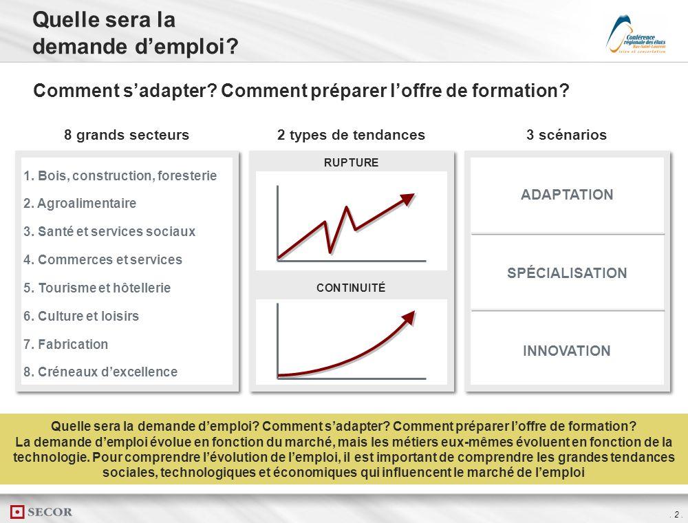 . 1. Le marché de lemploi du Bas-Saint-Laurent Moteur économique, moteur de transformation Dans lavenir, les entreprises auront besoin de compétences