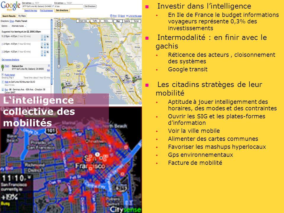 n Investir dans lintelligence w En Ile de France le budget informations voyageurs représente 0,3% des investissements n Intermodalité : en finir avec
