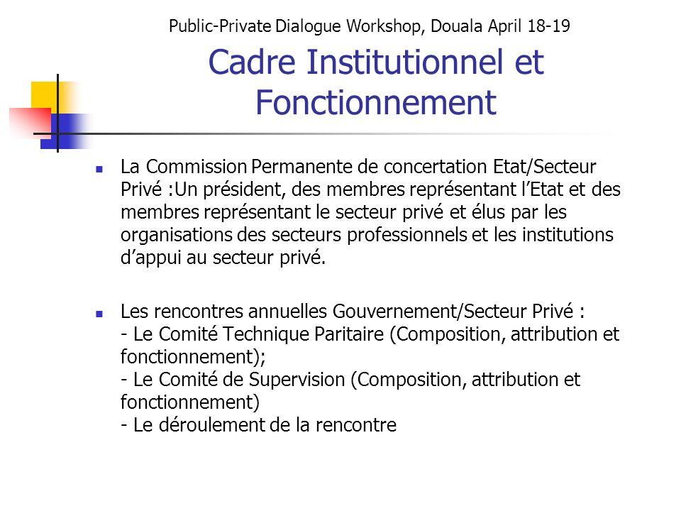 Cadre Institutionnel et Fonctionnement La Commission Permanente de concertation Etat/Secteur Privé :Un président, des membres représentant lEtat et de