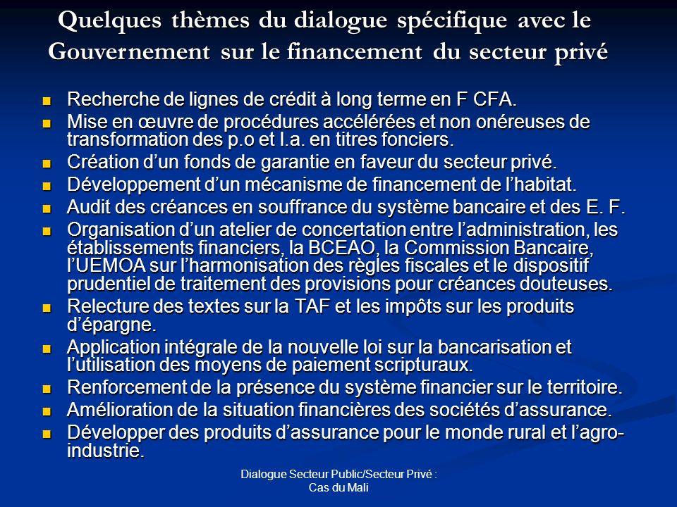 Dialogue Secteur Public/Secteur Privé : Cas du Mali Recherche de lignes de crédit à long terme en F CFA. Recherche de lignes de crédit à long terme en