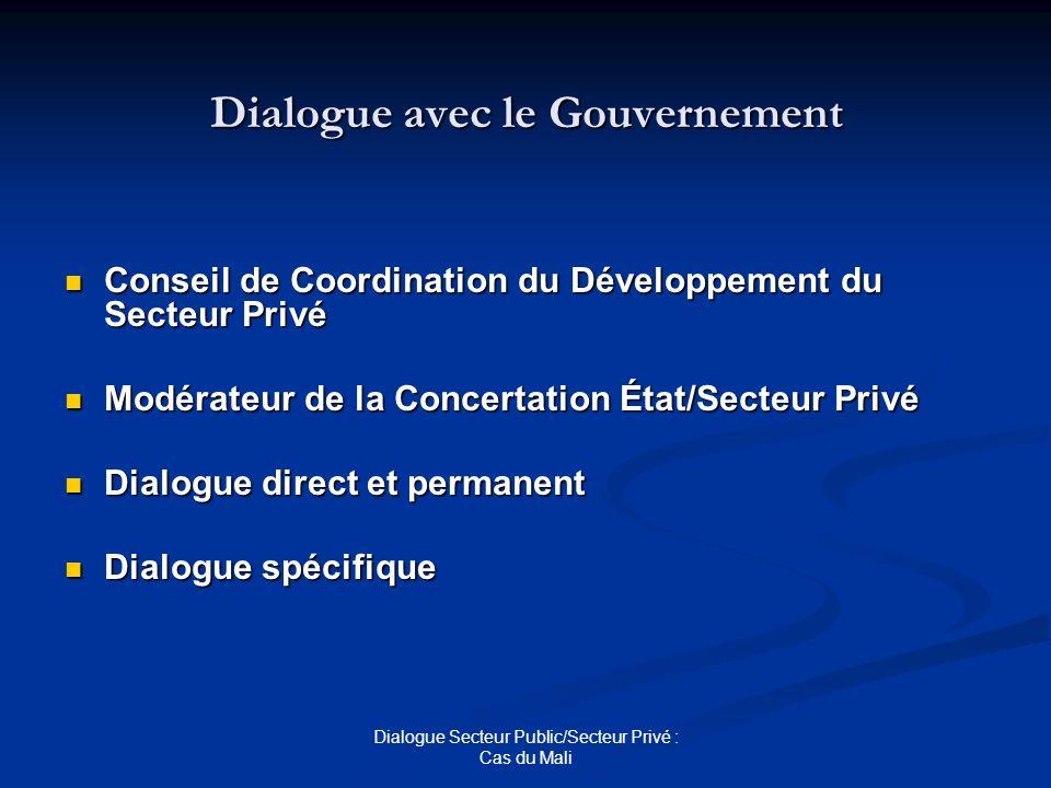 Dialogue Secteur Public/Secteur Privé : Cas du Mali Dialogue avec le Gouvernement Conseil de Coordination du Développement du Secteur Privé Conseil de