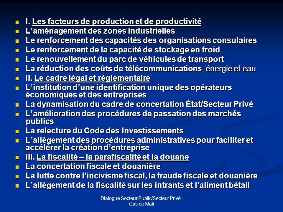 Dialogue Secteur Public/Secteur Privé : Cas du Mali I. Les facteurs de production et de productivité I. Les facteurs de production et de productivité