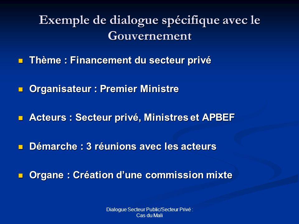 Dialogue Secteur Public/Secteur Privé : Cas du Mali Exemple de dialogue spécifique avec le Gouvernement Thème : Financement du secteur privé Thème : F