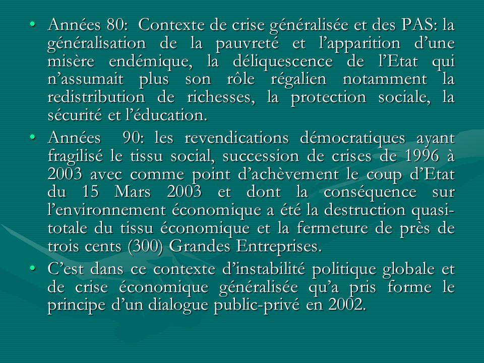 Années 80: Contexte de crise généralisée et des PAS: la généralisation de la pauvreté et lapparition dune misère endémique, la déliquescence de lEtat
