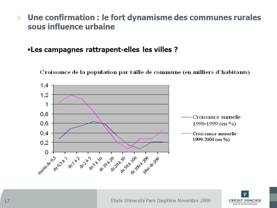 Etude Université Paris Dauphine Novembre 2006 17 >Une confirmation : le fort dynamisme des communes rurales sous influence urbaine Les campagnes rattrapent-elles les villes ?