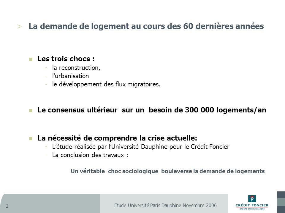 Etude Université Paris Dauphine Novembre 2006 2 >La demande de logement au cours des 60 dernières années Les trois chocs : -la reconstruction, -lurbanisation -le développement des flux migratoires.