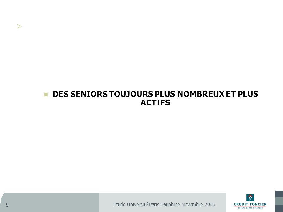 Etude Université Paris Dauphine Novembre 2006 8 DES SENIORS TOUJOURS PLUS NOMBREUX ET PLUS ACTIFS