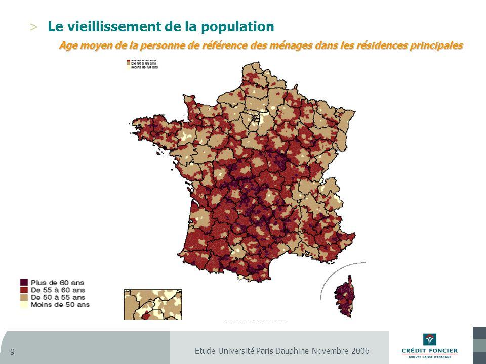 Etude Université Paris Dauphine Novembre 2006 9 >Le vieillissement de la population Age moyen de la personne de référence des ménages dans les résidences principales Source : ANAH