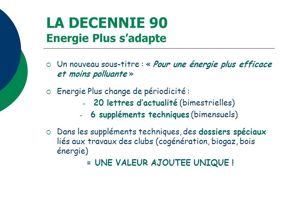LA DECENNIE 90 Energie Plus sadapte Un nouveau sous-titre : « Pour une énergie plus efficace et moins polluante » Energie Plus change de périodicité :