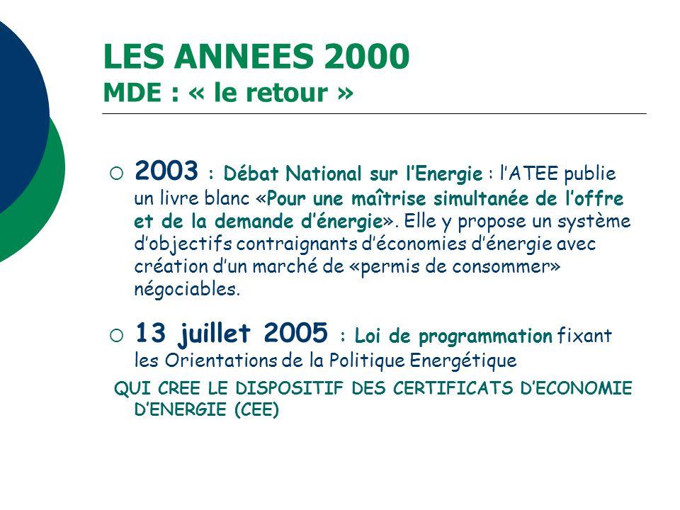 LES ANNEES 2000 MDE : « le retour » 2003 : Débat National sur lEnergie : lATEE publie un livre blanc «Pour une maîtrise simultanée de loffre et de la
