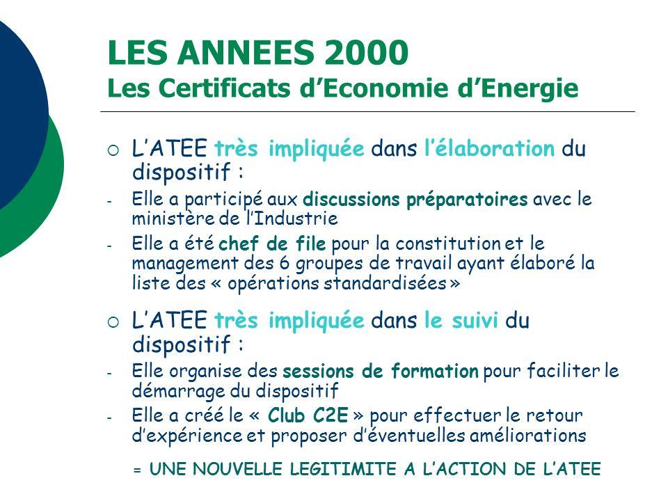 LES ANNEES 2000 Les Certificats dEconomie dEnergie LATEE très impliquée dans lélaboration du dispositif : - Elle a participé aux discussions préparato