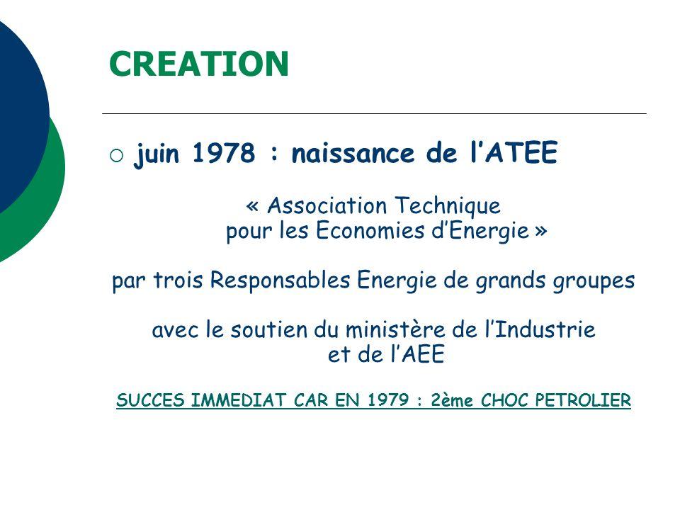 CREATION juin 1978 : naissance de lATEE « Association Technique pour les Economies dEnergie » par trois Responsables Energie de grands groupes avec le
