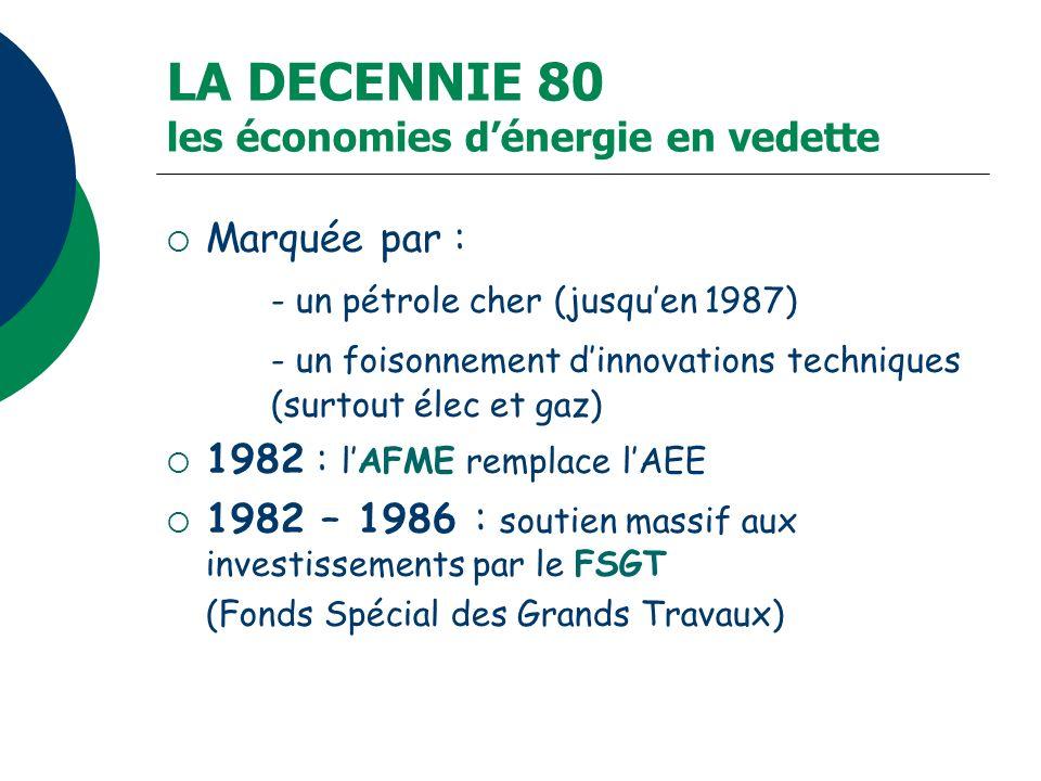 LA DECENNIE 80 les économies dénergie en vedette Marquée par : - un pétrole cher (jusquen 1987) - un foisonnement dinnovations techniques (surtout éle