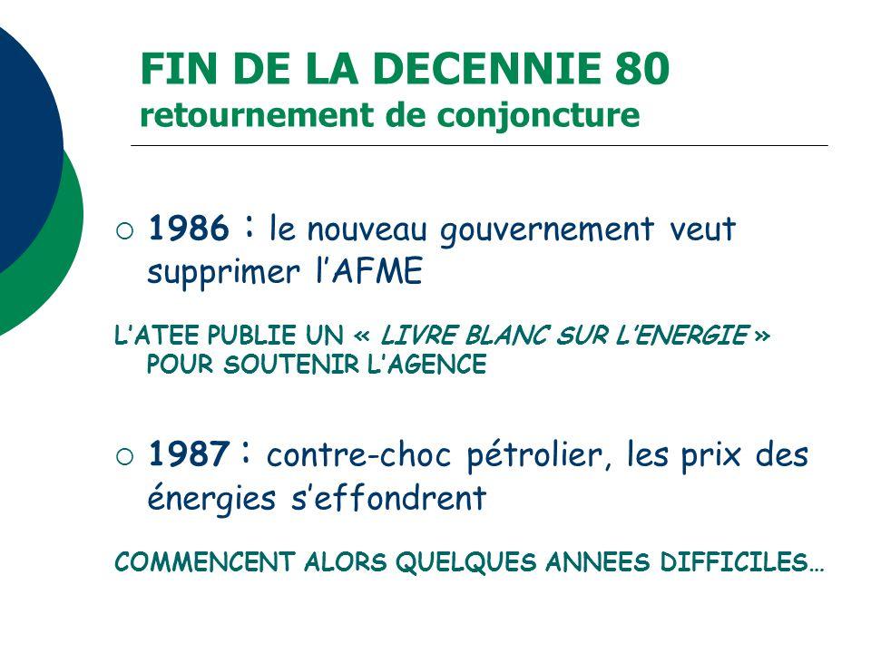 LA DECENNIE 90 : Montée des préoccupations environnementales 1992 : LENVIRONNEMENT PREND LE PAS SUR LENERGIE - AFME + ANRED + AQA = ADEME - ATEE devient «Association Technique Energie Environnement» Les commissions sectorielles se fondent dans le Groupe de Travail Energie et Environnement (GTE&E) LATEE devient force de promotion en créant des champs neutres - le Club Cogénération (fin 1991) - le Club Biogaz (1999) - la Commission Bois Energie (2000) LATEE développe une activité de formation continue, le plus souvent en relation avec les travaux des Clubs