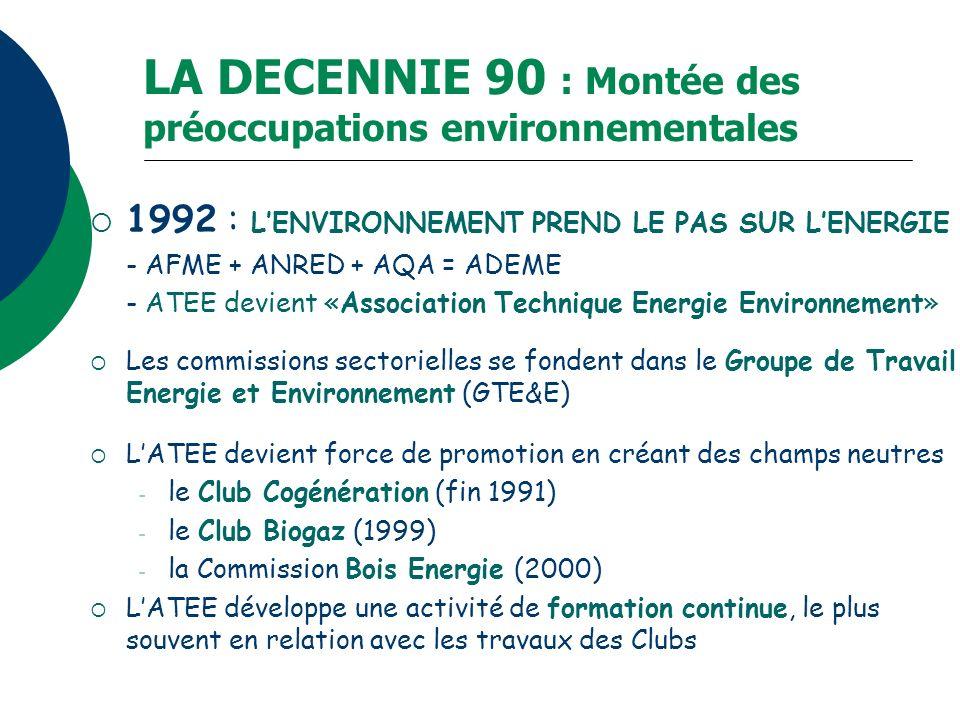 LA DECENNIE 90 : Montée des préoccupations environnementales 1992 : LENVIRONNEMENT PREND LE PAS SUR LENERGIE - AFME + ANRED + AQA = ADEME - ATEE devie