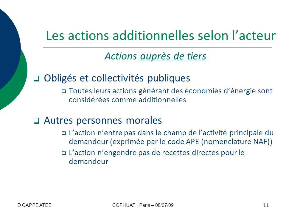 Les actions additionnelles selon lacteur Actions auprès de tiers Obligés et collectivités publiques Toutes leurs actions générant des économies dénerg