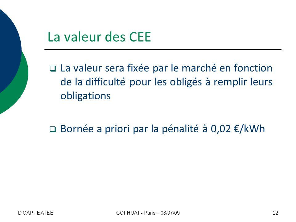 La valeur des CEE La valeur sera fixée par le marché en fonction de la difficulté pour les obligés à remplir leurs obligations Bornée a priori par la