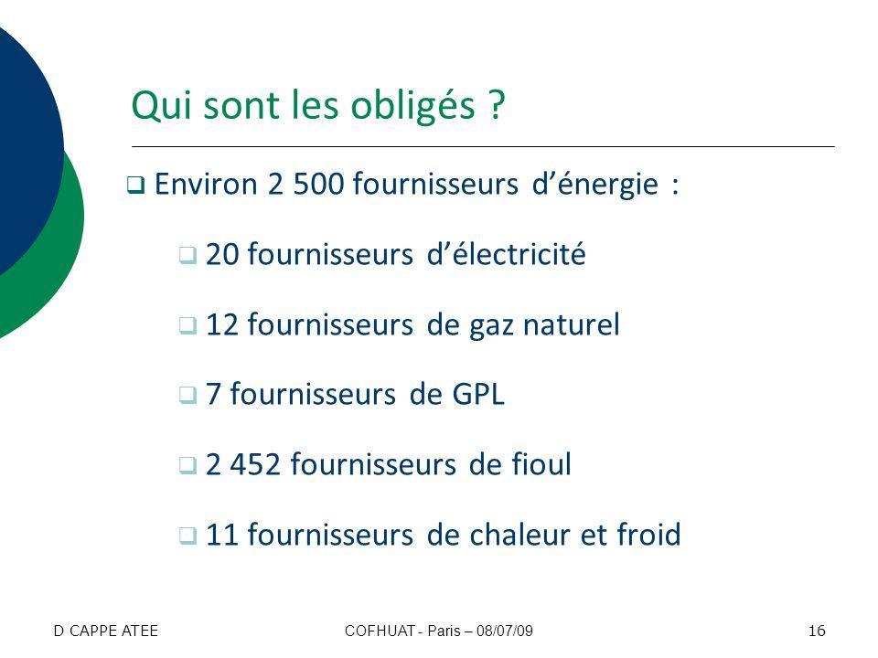 Qui sont les obligés ? Environ 2 500 fournisseurs dénergie : 20 fournisseurs délectricité 12 fournisseurs de gaz naturel 7 fournisseurs de GPL 2 452 f