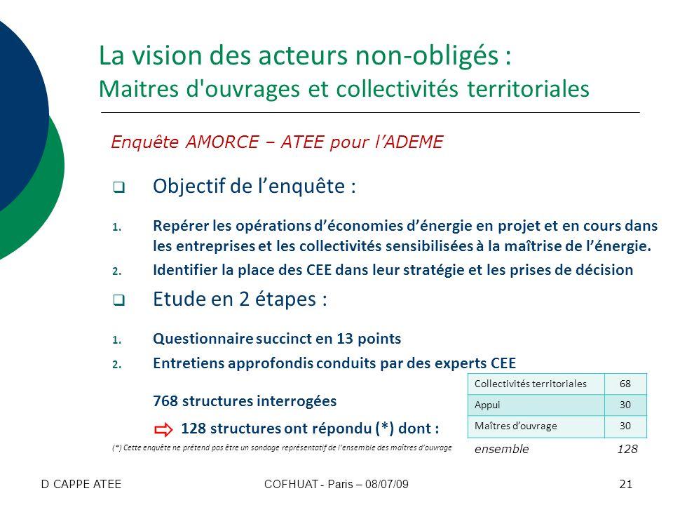 La vision des acteurs non-obligés : Maitres d'ouvrages et collectivités territoriales Objectif de lenquête : 1. Repérer les opérations déconomies déne