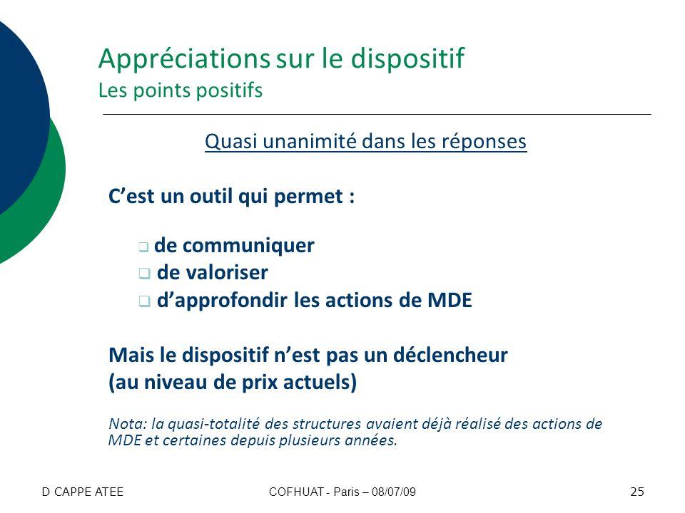Appréciations sur le dispositif Les points positifs Quasi unanimité dans les réponses Cest un outil qui permet : de communiquer de valoriser dapprofon