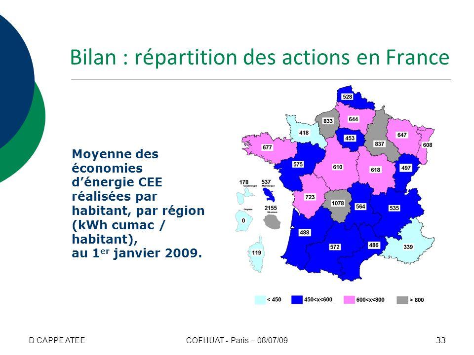 Bilan : répartition des actions en France Moyenne des économies dénergie CEE réalisées par habitant, par région (kWh cumac / habitant), au 1 er janvie