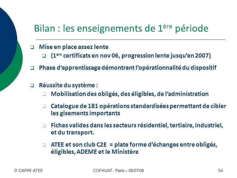 Mise en place assez lente (1 ers certificats en nov 06, progression lente jusquen 2007) Phase dapprentissage démontrant lopérationnalité du dispositif