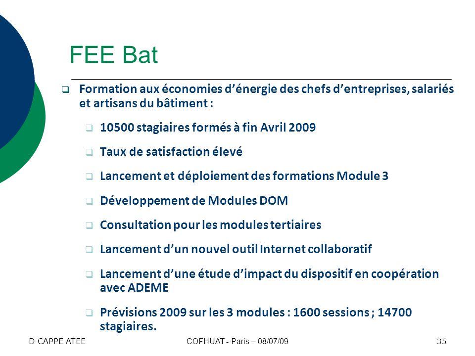 FEE Bat Formation aux économies dénergie des chefs dentreprises, salariés et artisans du bâtiment : 10500 stagiaires formés à fin Avril 2009 Taux de s
