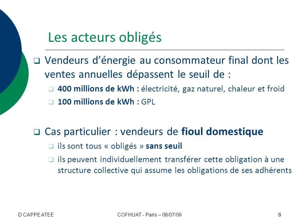 Bilan quantitatif au 1 er mai 2009 Fin de première période : 30 juin 2009 60 TWh déconomies dénergie certifiées 877 certificats délivrés 195 bénéficiaires Opérations majoritairement standardisées 99% des CEE attribués aux obligés 1% des CEE attribués à des non obligés 29 COFHUAT - Paris – 08/07/09D CAPPE ATEE