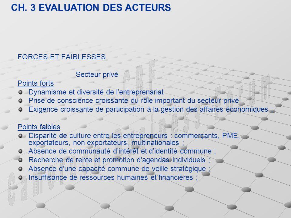 CH. 3 EVALUATION DES ACTEURS FORCES ET FAIBLESSES Secteur privé Points forts Dynamisme et diversité de lentreprenariat Prise de conscience croissante